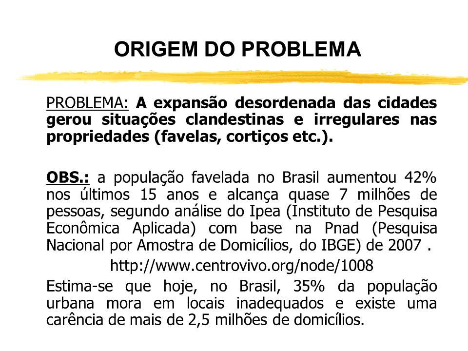 ORIGEM DO PROBLEMA PROBLEMA: A expansão desordenada das cidades gerou situações clandestinas e irregulares nas propriedades (favelas, cortiços etc.).