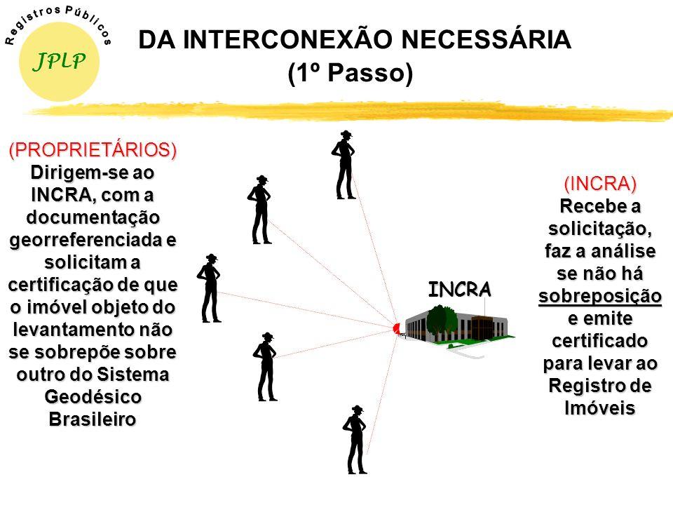 DA INTERCONEXÃO NECESSÁRIA (1º Passo)