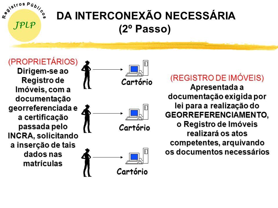 DA INTERCONEXÃO NECESSÁRIA (2º Passo)