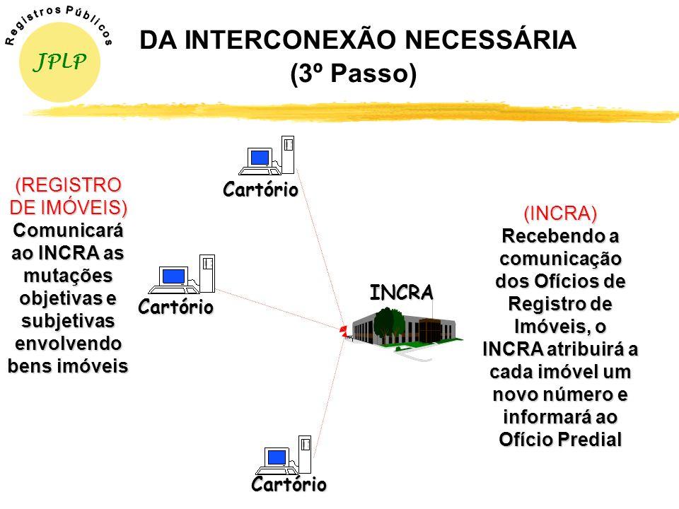 DA INTERCONEXÃO NECESSÁRIA (3º Passo)