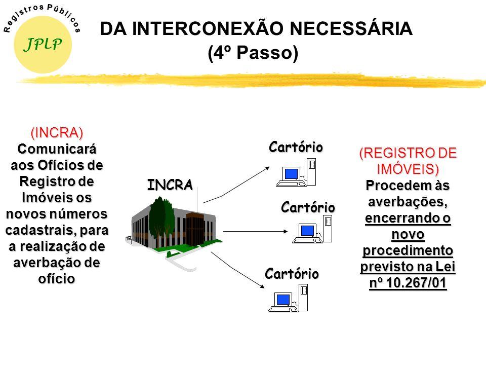DA INTERCONEXÃO NECESSÁRIA (4º Passo)