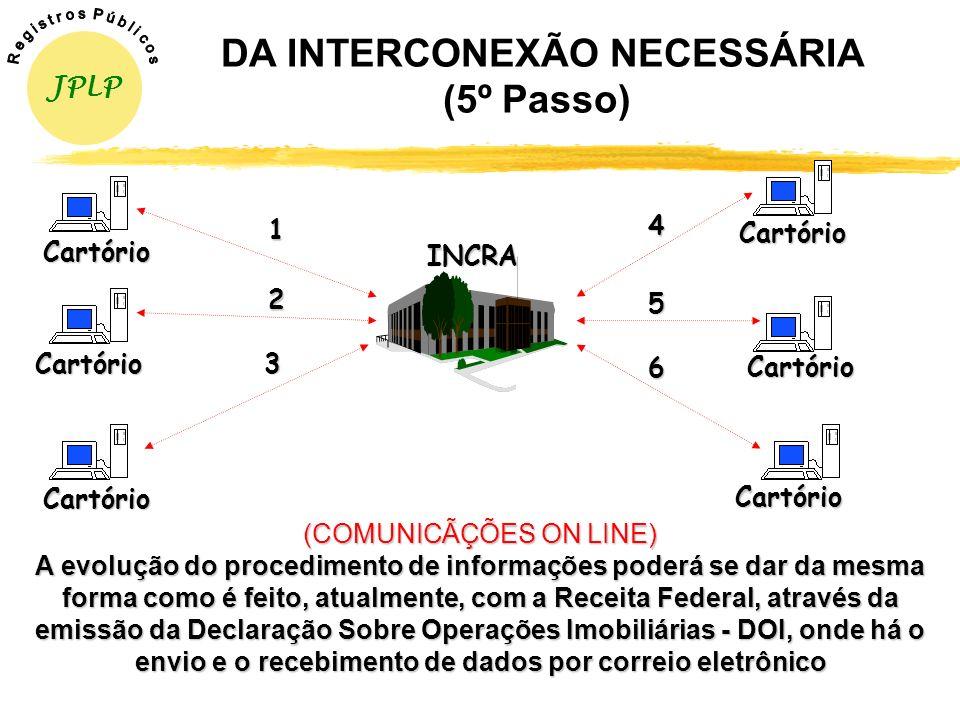DA INTERCONEXÃO NECESSÁRIA (5º Passo)