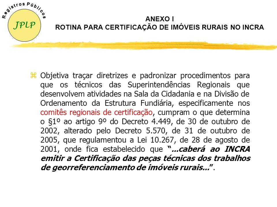 ANEXO I ROTINA PARA CERTIFICAÇÃO DE IMÓVEIS RURAIS NO INCRA