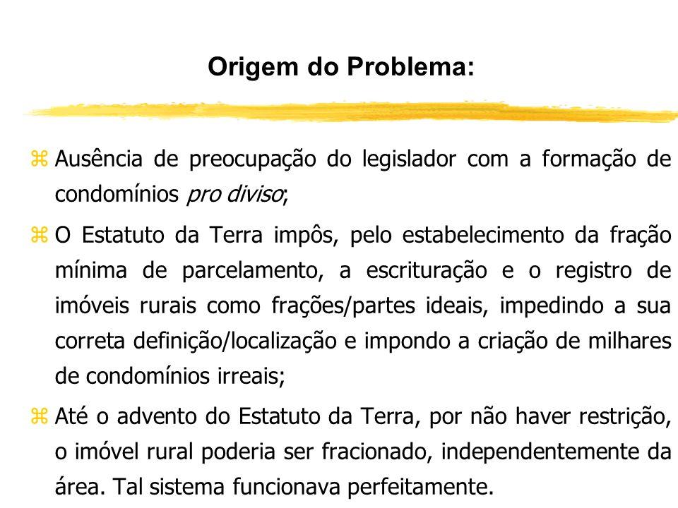 Origem do Problema: Ausência de preocupação do legislador com a formação de condomínios pro diviso;