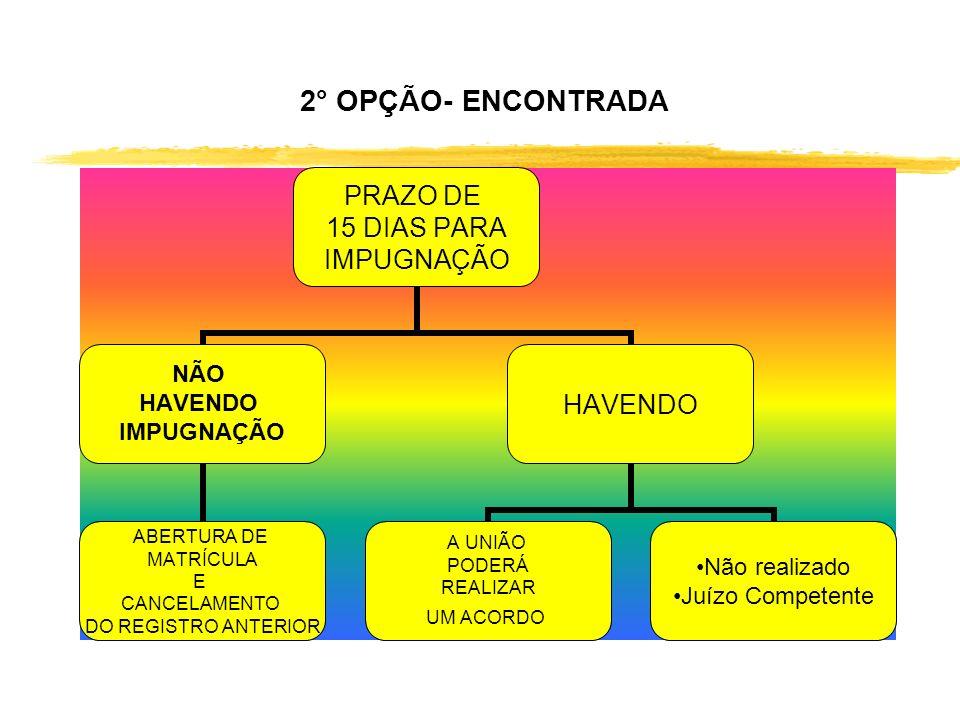 2° OPÇÃO- ENCONTRADA
