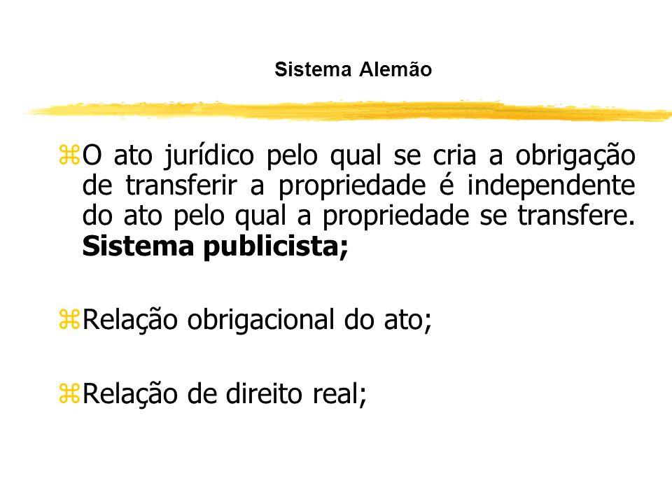 Relação obrigacional do ato; Relação de direito real;