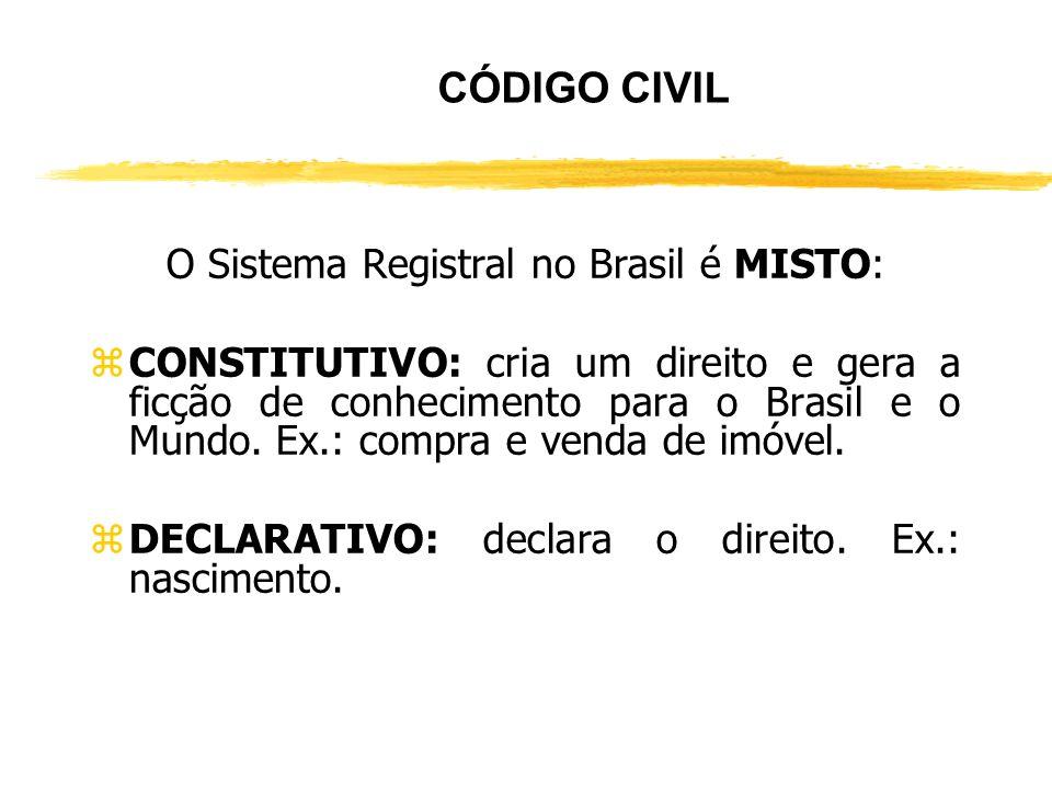 O Sistema Registral no Brasil é MISTO: