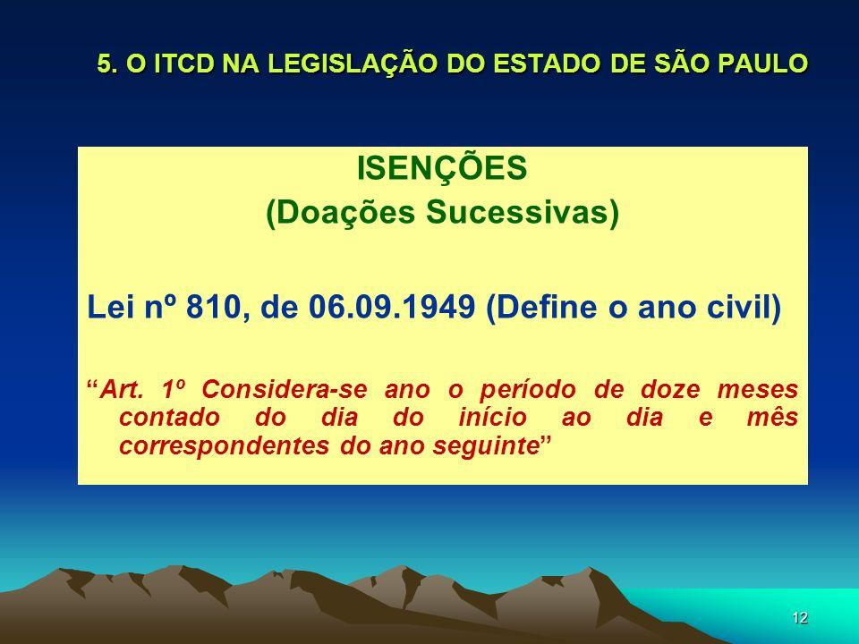 5. O ITCD NA LEGISLAÇÃO DO ESTADO DE SÃO PAULO