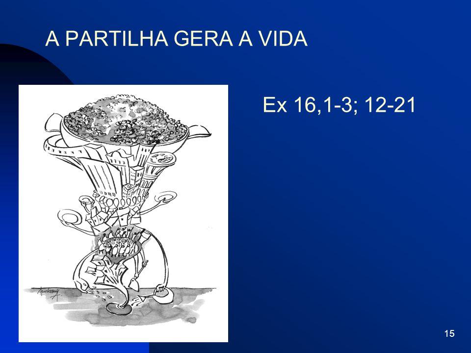 A PARTILHA GERA A VIDA Ex 16,1-3; 12-21 26/03/2017