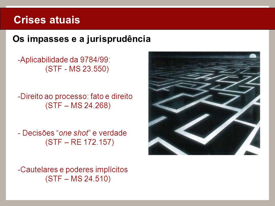 Crises atuais Texto Texto Texto Texto Os impasses e a jurisprudência