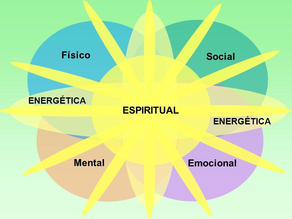 Físico Social ESPIRITUAL Mental Emocional