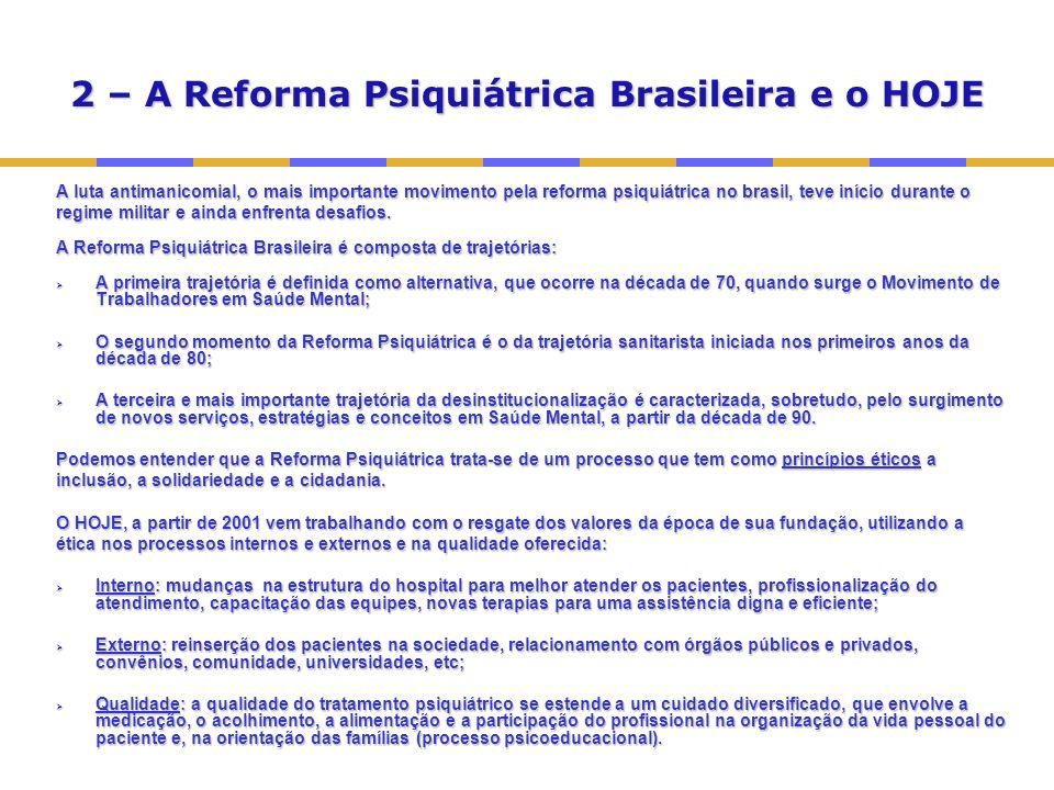 2 – A Reforma Psiquiátrica Brasileira e o HOJE