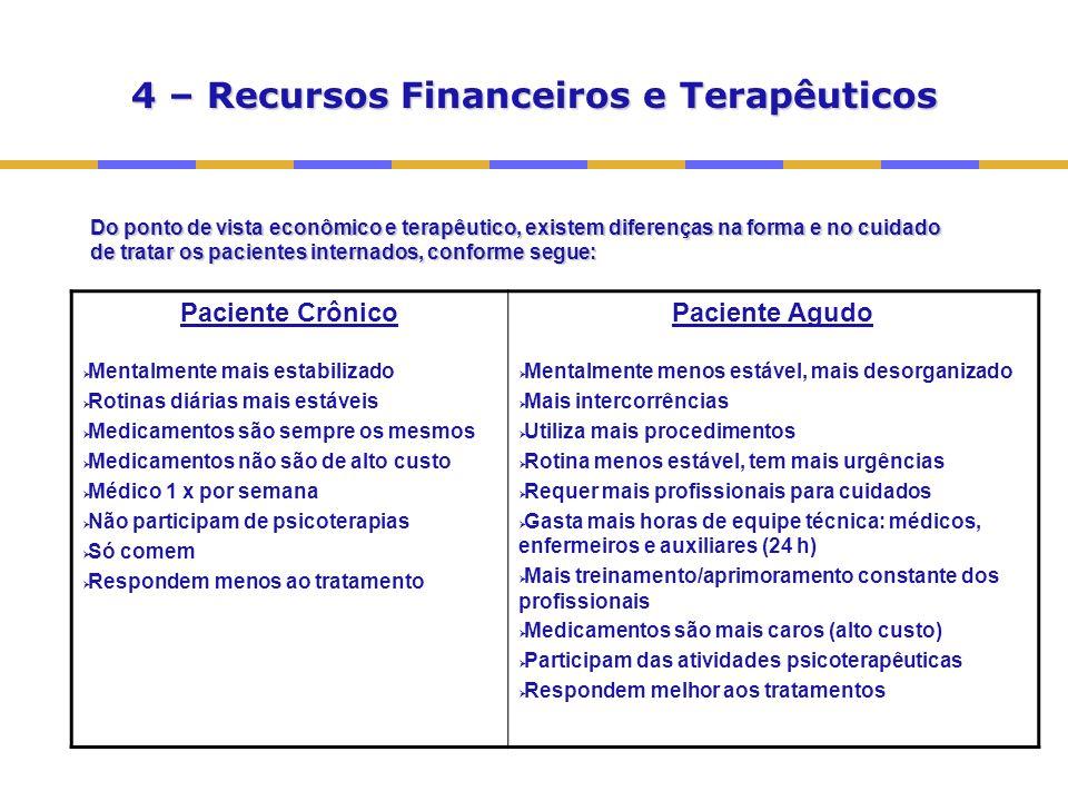 4 – Recursos Financeiros e Terapêuticos