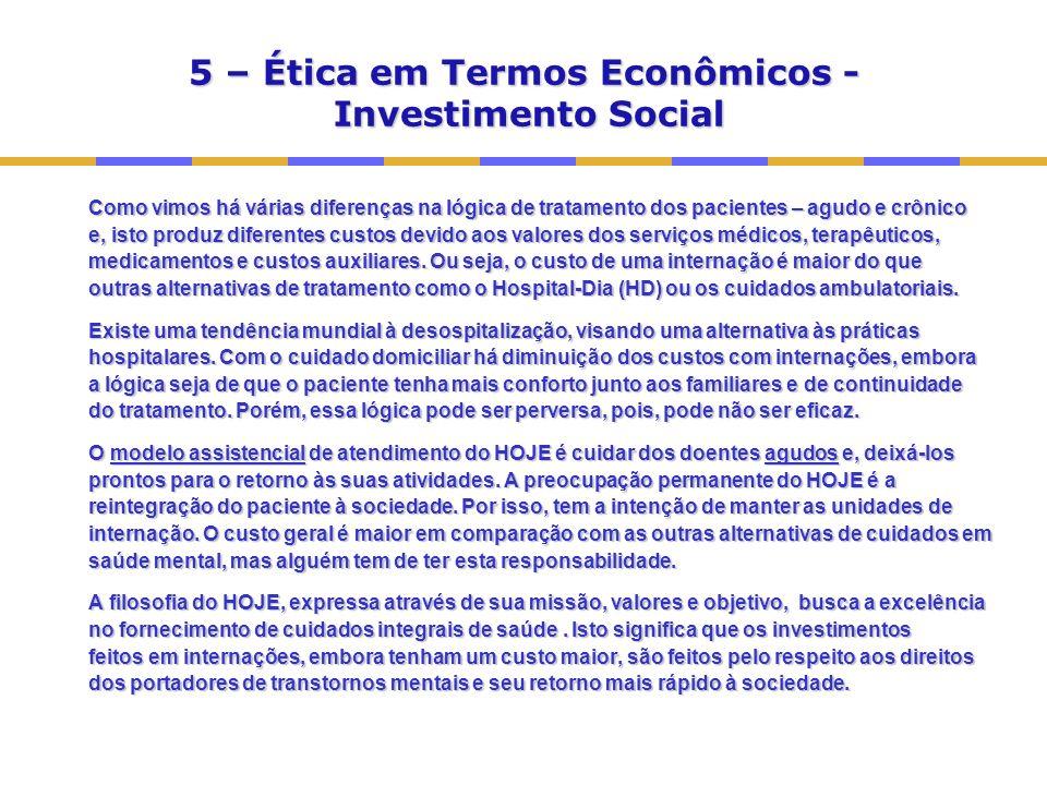 5 – Ética em Termos Econômicos - Investimento Social
