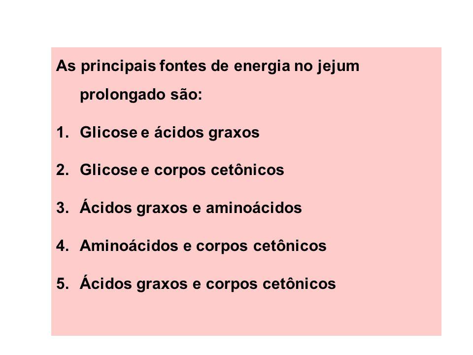 As principais fontes de energia no jejum prolongado são: