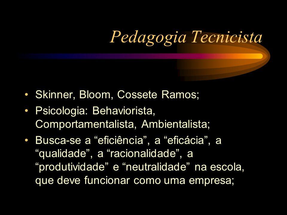 Pedagogia Tecnicista Skinner, Bloom, Cossete Ramos;