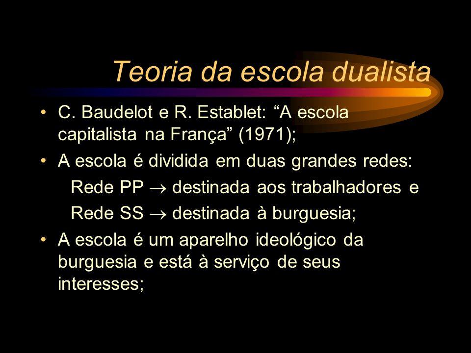 Teoria da escola dualista