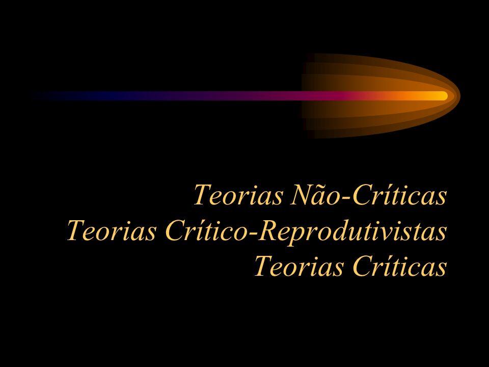 Teorias Não-Críticas Teorias Crítico-Reprodutivistas Teorias Críticas