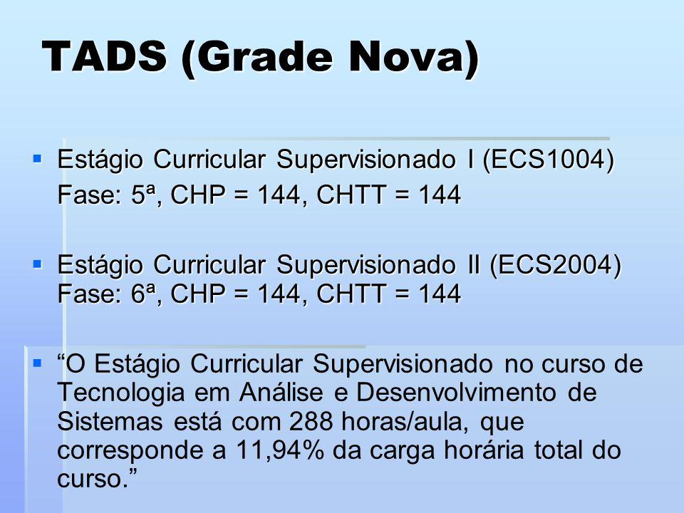 TADS (Grade Nova) Estágio Curricular Supervisionado I (ECS1004)