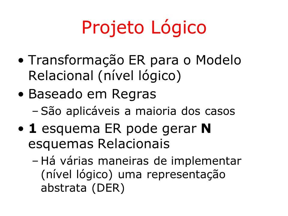 Projeto Lógico Transformação ER para o Modelo Relacional (nível lógico) Baseado em Regras. São aplicáveis a maioria dos casos.