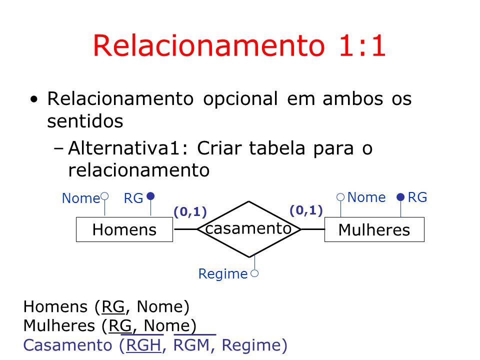 Relacionamento 1:1 Relacionamento opcional em ambos os sentidos
