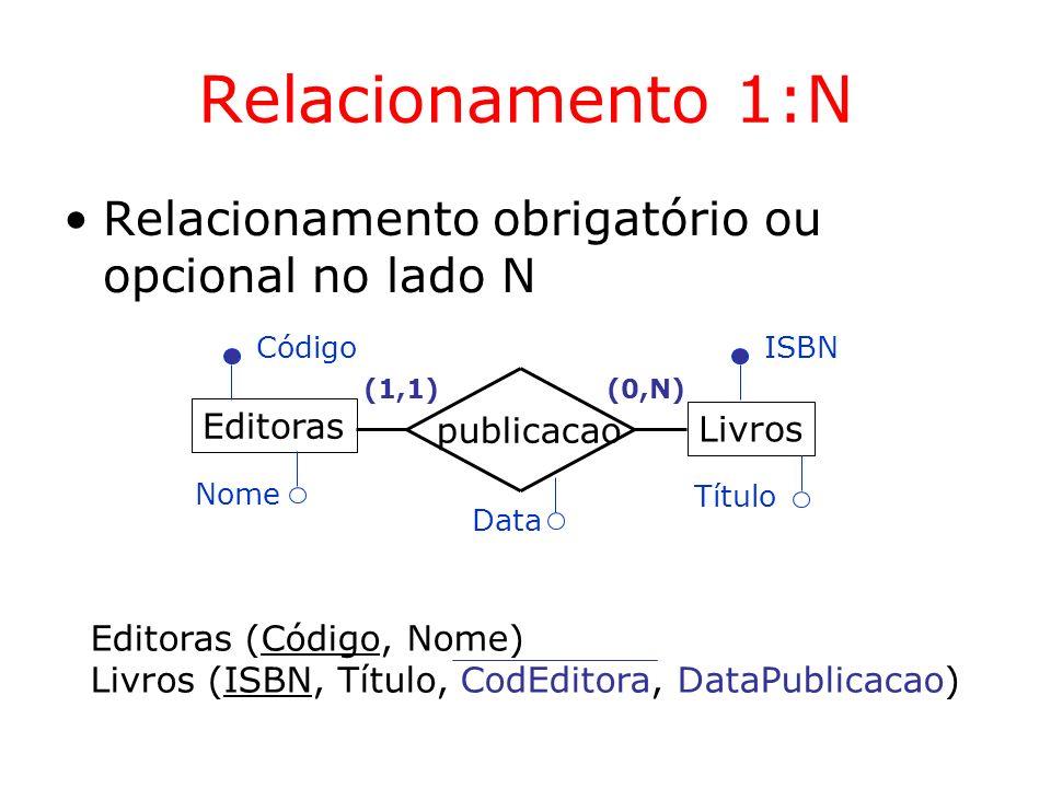 Relacionamento 1:N Relacionamento obrigatório ou opcional no lado N