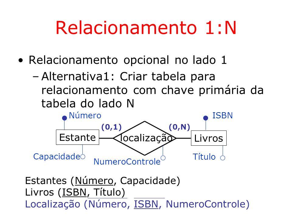 Relacionamento 1:N Relacionamento opcional no lado 1