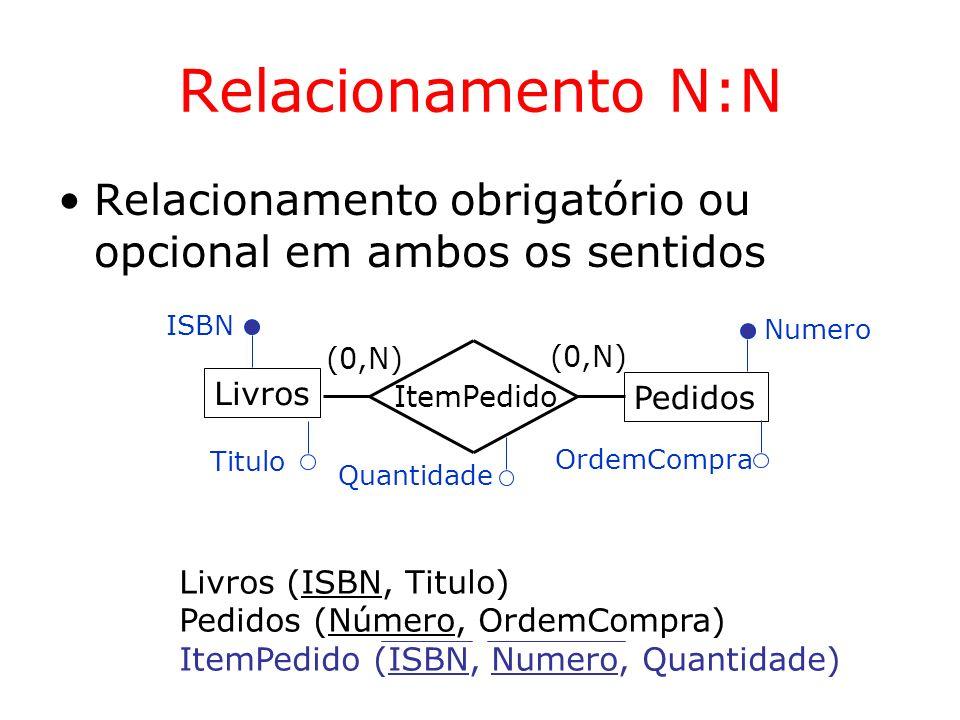 Relacionamento N:N Relacionamento obrigatório ou opcional em ambos os sentidos. ISBN. Numero. (0,N)