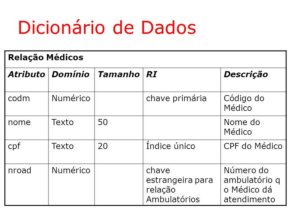 Dicionário de Dados Relação Médicos Atributo Domínio Tamanho RI