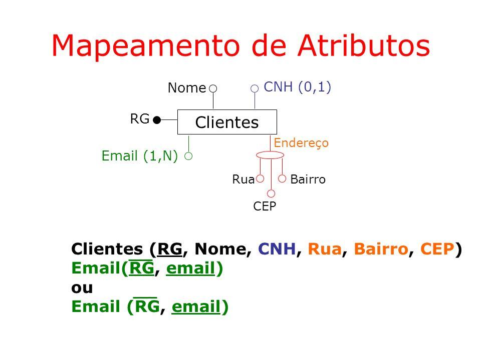 Mapeamento de Atributos