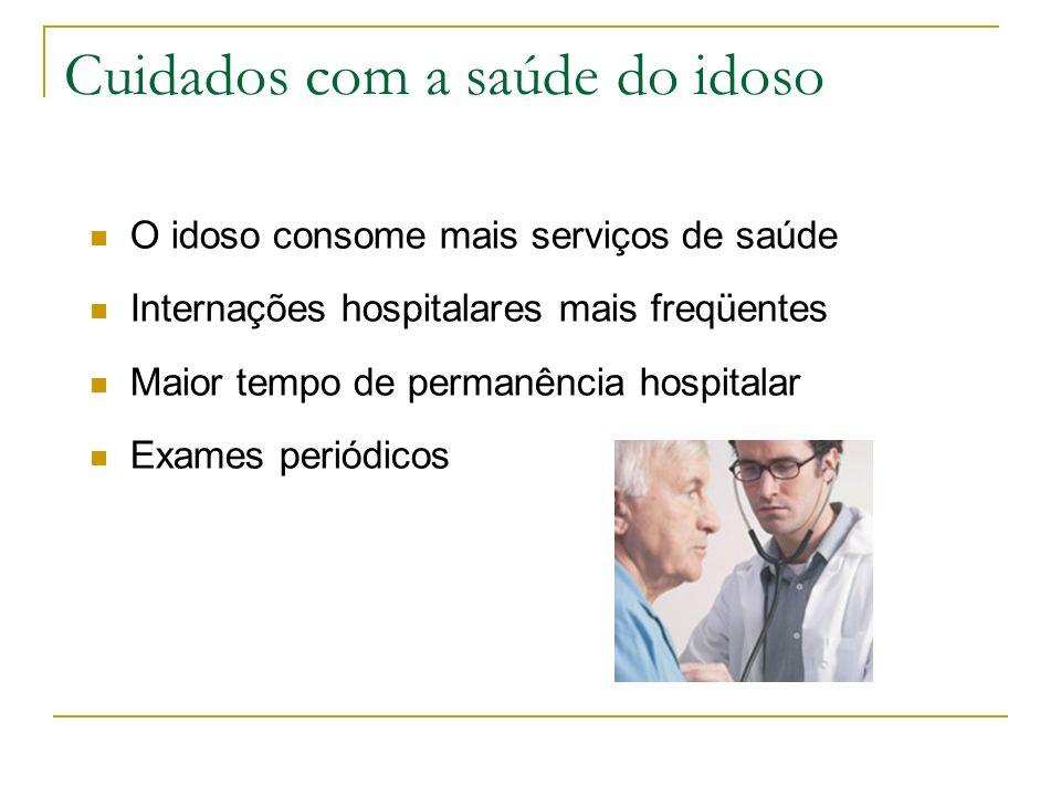 Cuidados com a saúde do idoso
