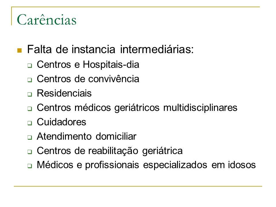 Carências Falta de instancia intermediárias: Centros e Hospitais-dia