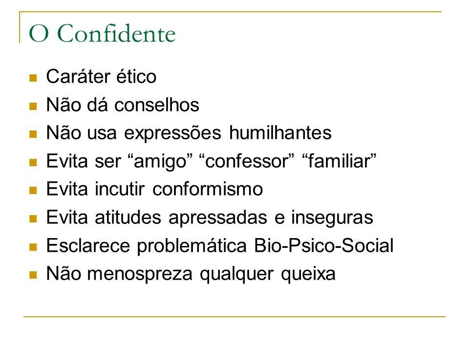 O Confidente Caráter ético Não dá conselhos