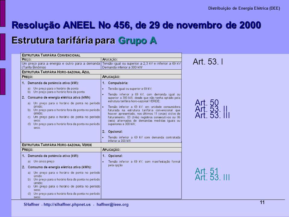 Resolução ANEEL No 456, de 29 de novembro de 2000 Estrutura tarifária para Grupo A