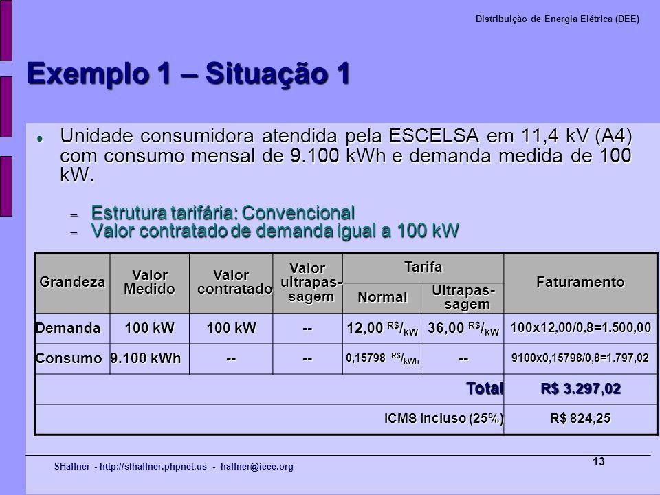 Exemplo 1 – Situação 1 Unidade consumidora atendida pela ESCELSA em 11,4 kV (A4) com consumo mensal de 9.100 kWh e demanda medida de 100 kW.