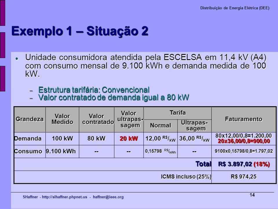 Exemplo 1 – Situação 2 Unidade consumidora atendida pela ESCELSA em 11,4 kV (A4) com consumo mensal de 9.100 kWh e demanda medida de 100 kW.