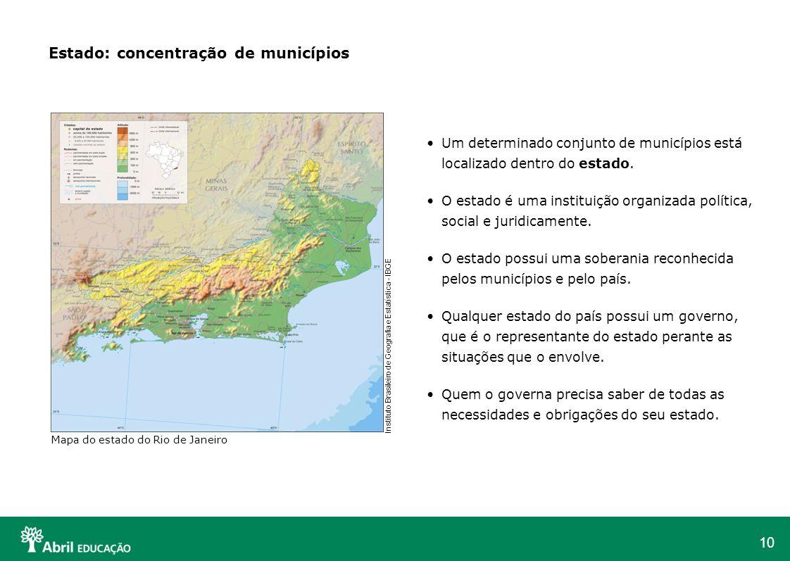 Estado: concentração de municípios