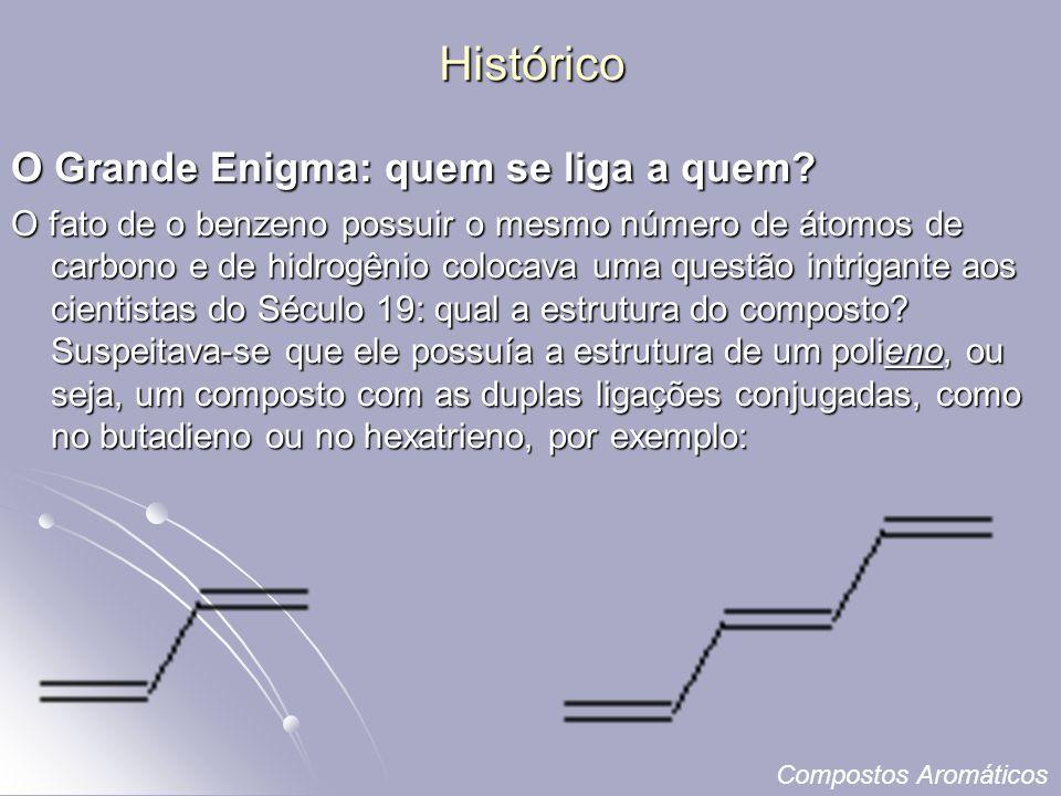 Histórico O Grande Enigma: quem se liga a quem