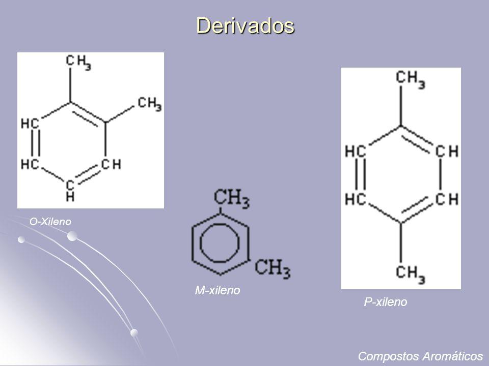 Derivados O-Xileno M-xileno P-xileno Compostos Aromáticos