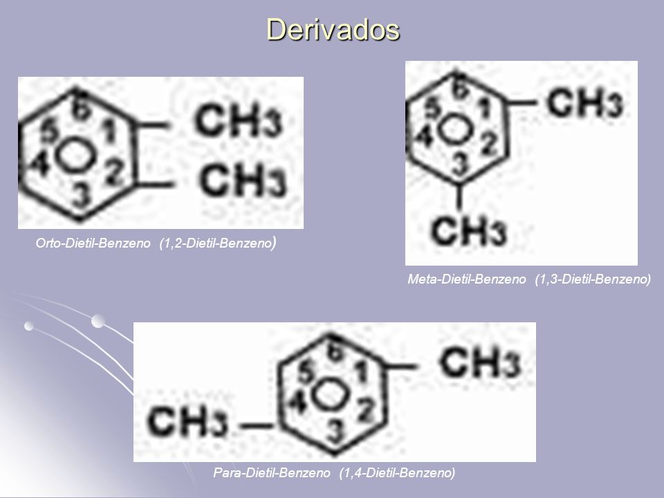 Derivados Orto-Dietil-Benzeno (1,2-Dietil-Benzeno)