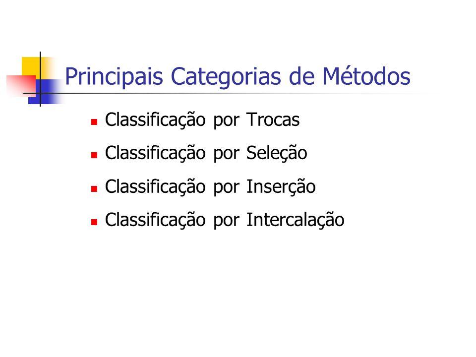 Principais Categorias de Métodos
