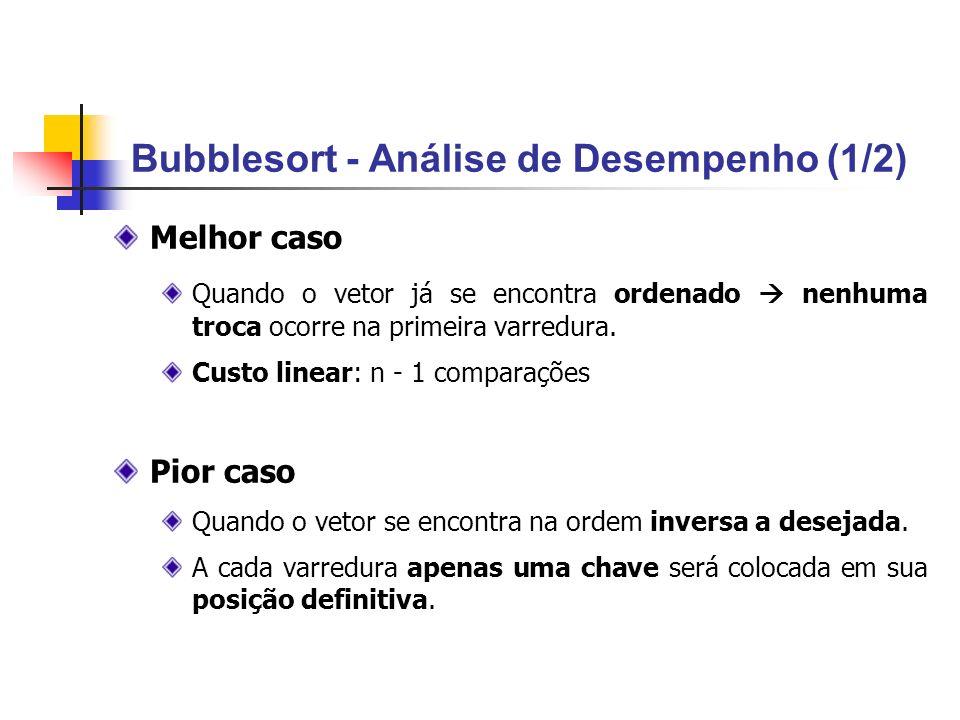Bubblesort - Análise de Desempenho (1/2)