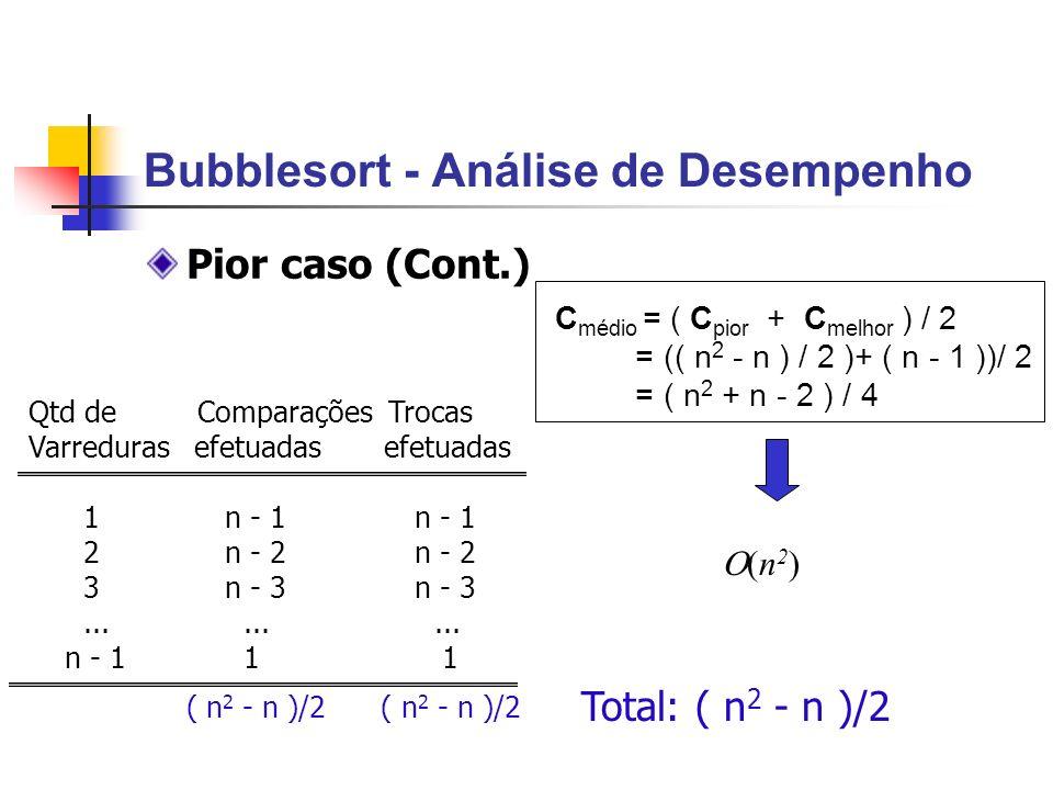 Bubblesort - Análise de Desempenho