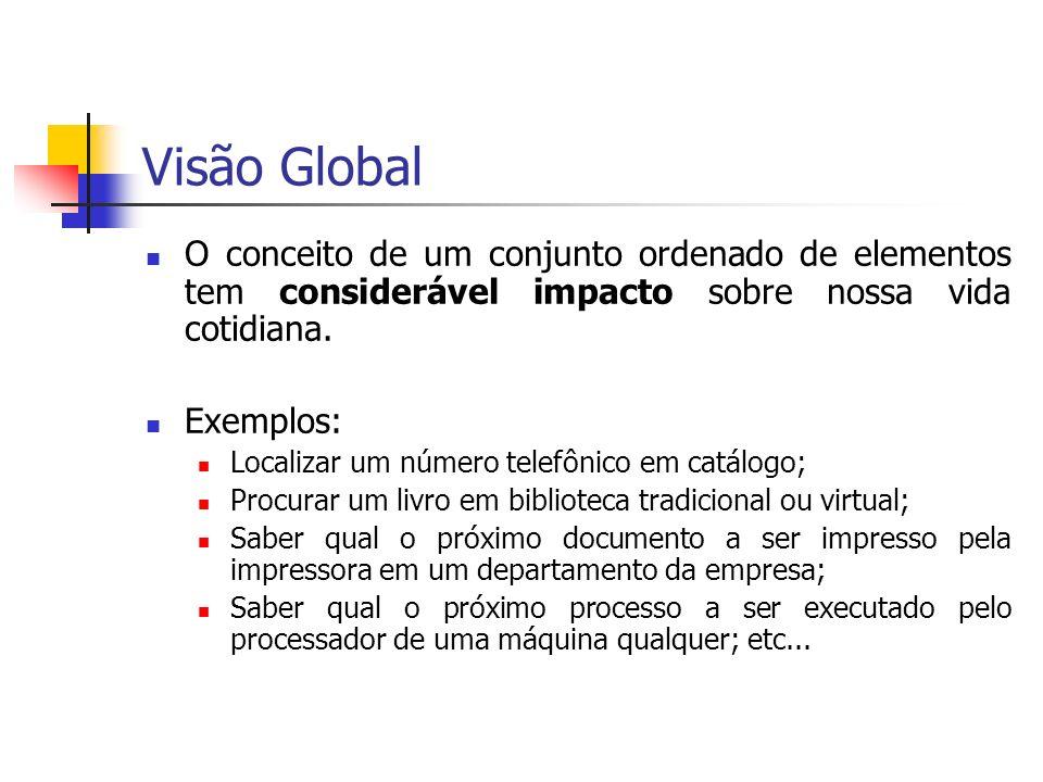 Visão GlobalO conceito de um conjunto ordenado de elementos tem considerável impacto sobre nossa vida cotidiana.