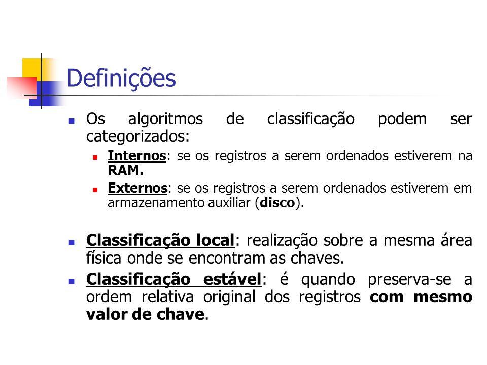 Definições Os algoritmos de classificação podem ser categorizados:
