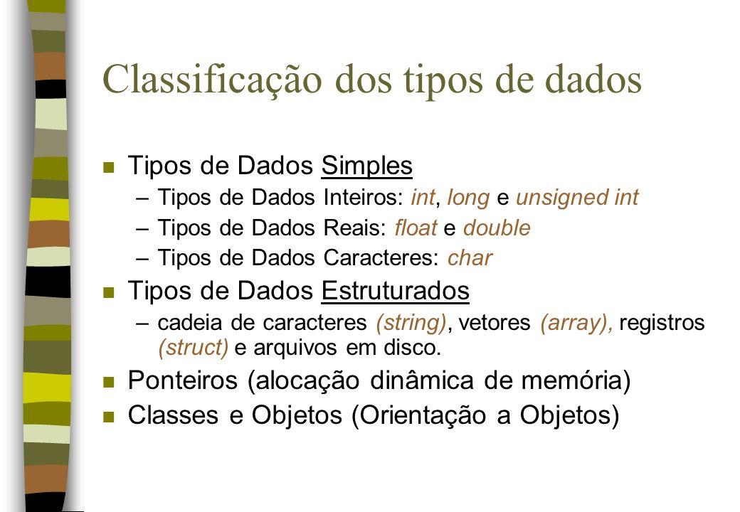 Classificação dos tipos de dados