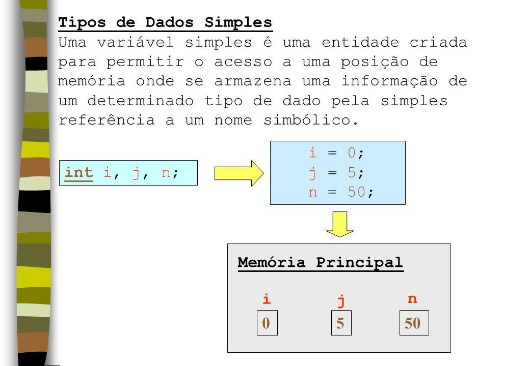 Tipos de Dados Simples Uma variável simples é uma entidade criada. para permitir o acesso a uma posição de.