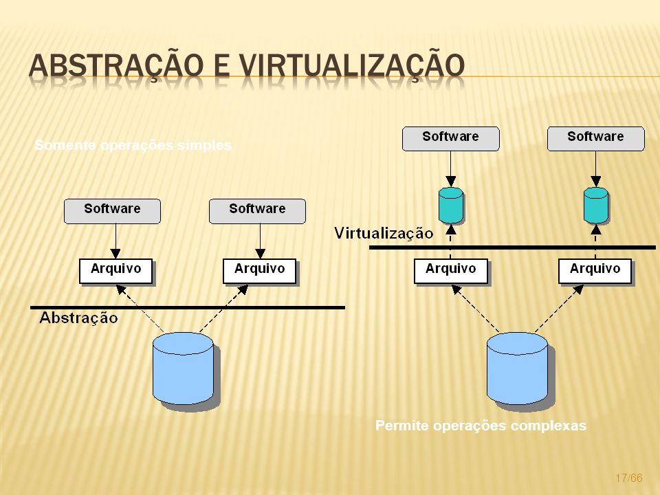 Abstração e virtualização