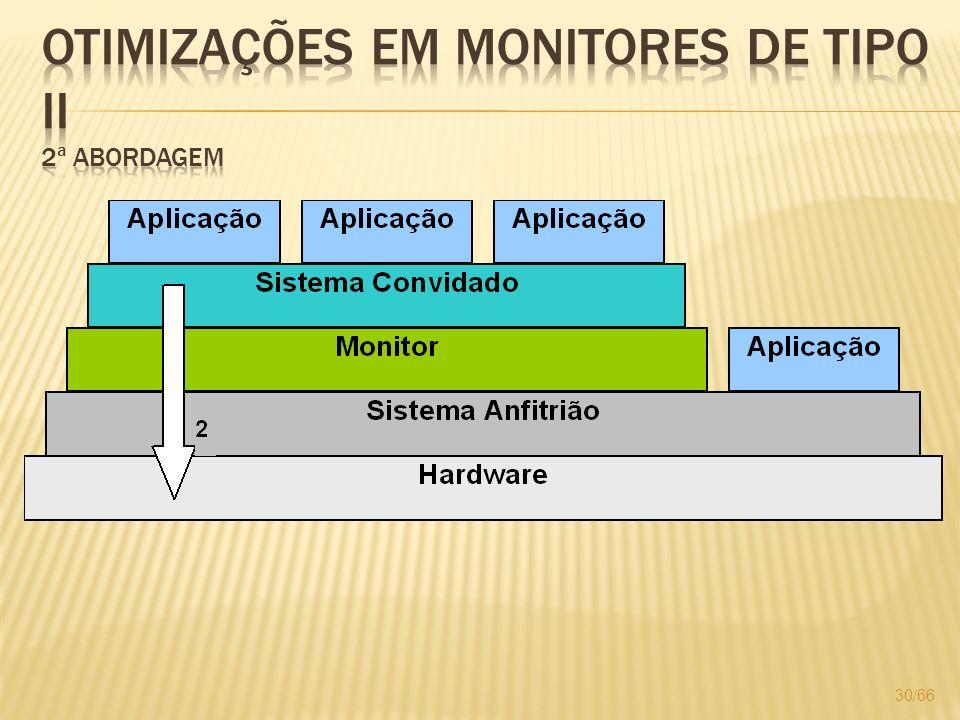 Otimizações em monitores de Tipo II 2ª Abordagem
