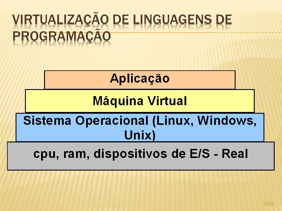 Virtualização de linguagens de programação